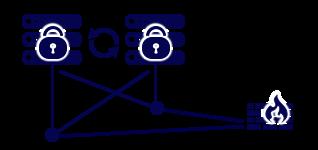 Решения за съхранение, споделяне и архивиране на данни, осигуряване на непрекъснат достъп до данни